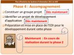 phase 4 accompagnement