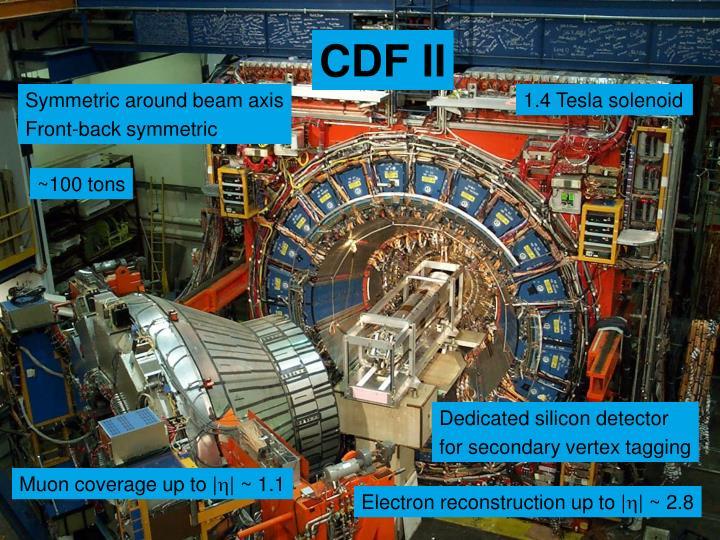 CDF II