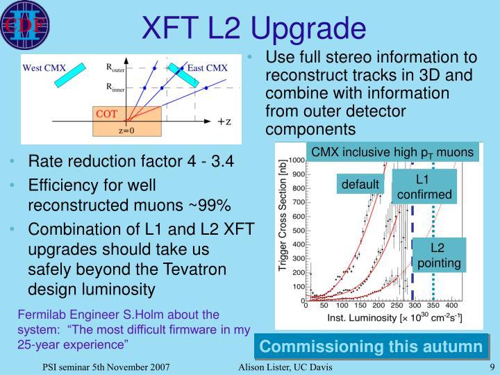 XFT L2 Upgrade
