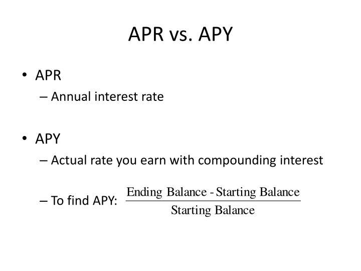 APR vs. APY