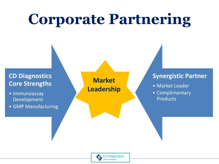 Corporate Partnering
