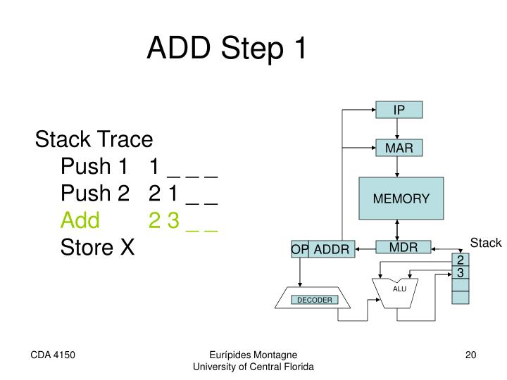 ADD Step 1
