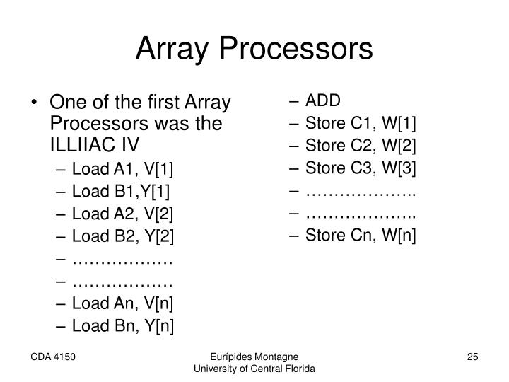 One of the first Array Processors was the ILLIIAC IV