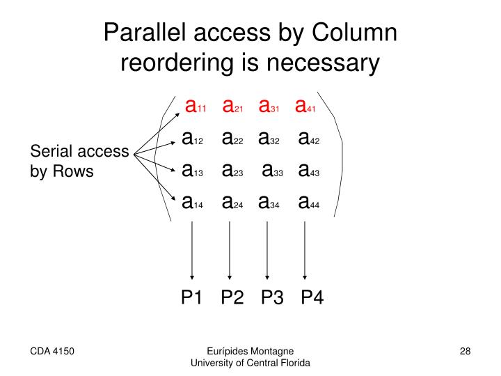 Parallel access by Column