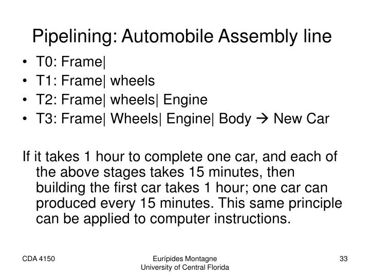 Pipelining: Automobile Assembly line