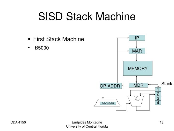 SISD Stack Machine