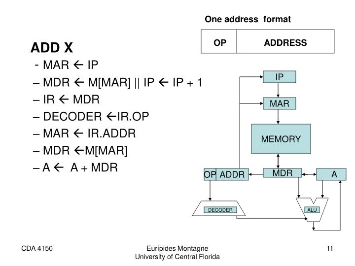 One address  format