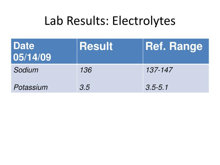 Lab Results: Electrolytes