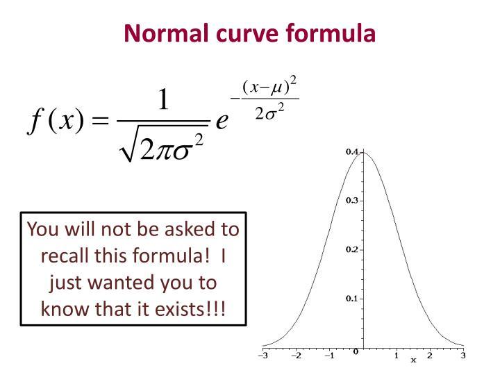 Normal curve formula