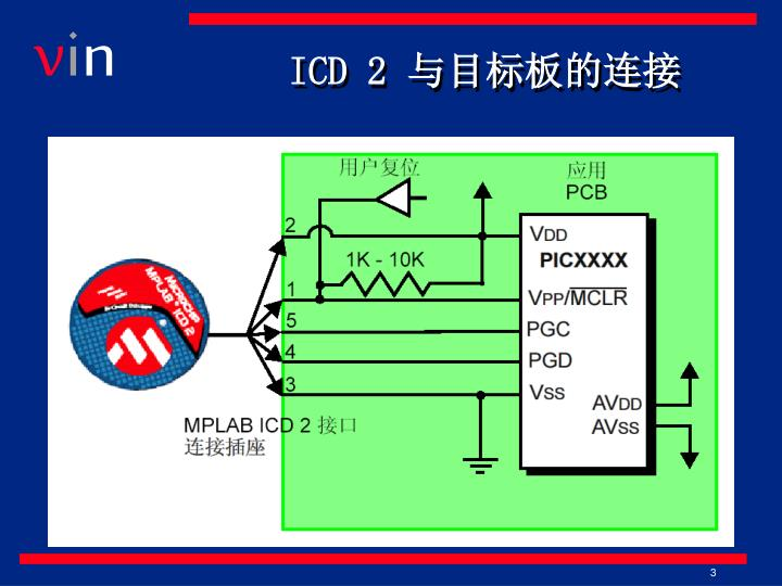 ICD 2