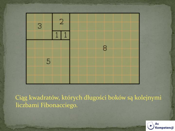 Ciąg kwadratów, których długości boków są kolejnymi liczbami