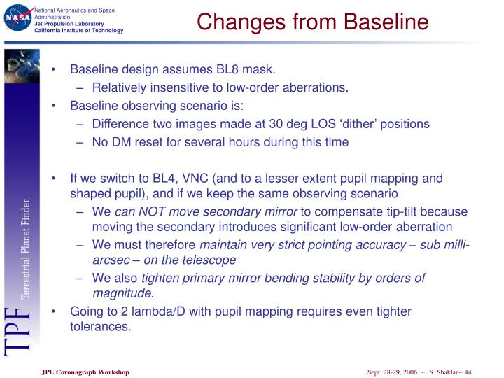 Changes from Baseline