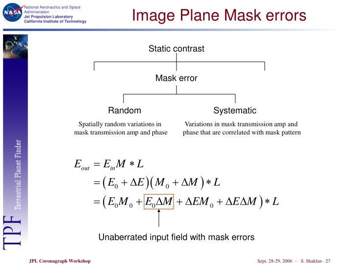 Image Plane Mask errors