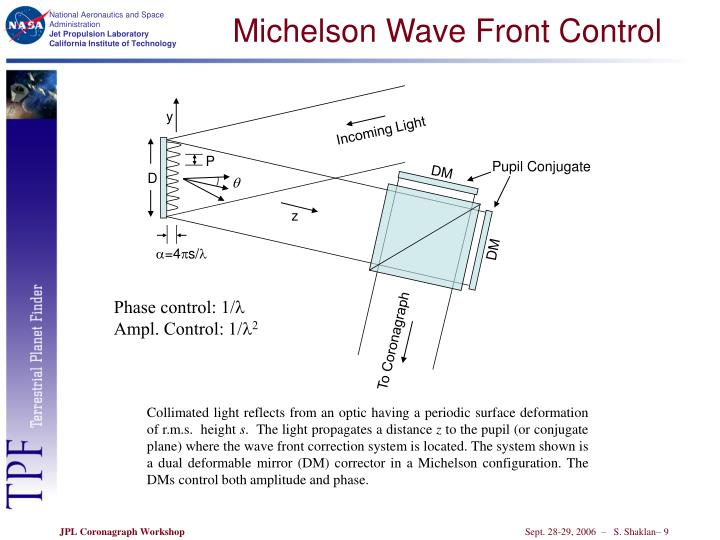 Michelson Wave Front Control