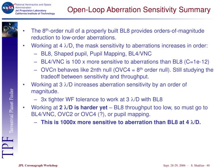 Open-Loop Aberration Sensitivity Summary
