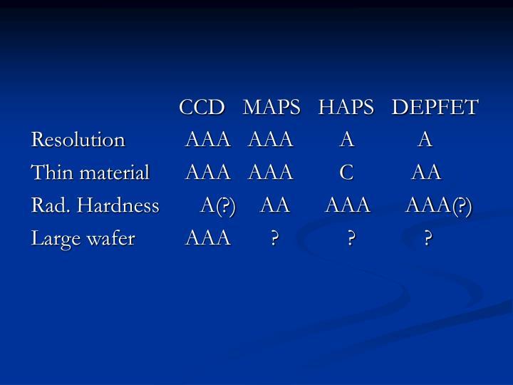 CCD   MAPS   HAPS   DEPFET