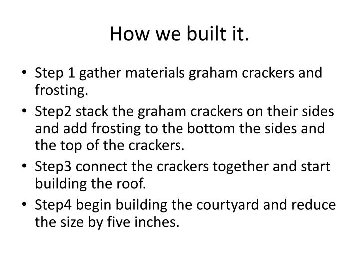 How we built it.