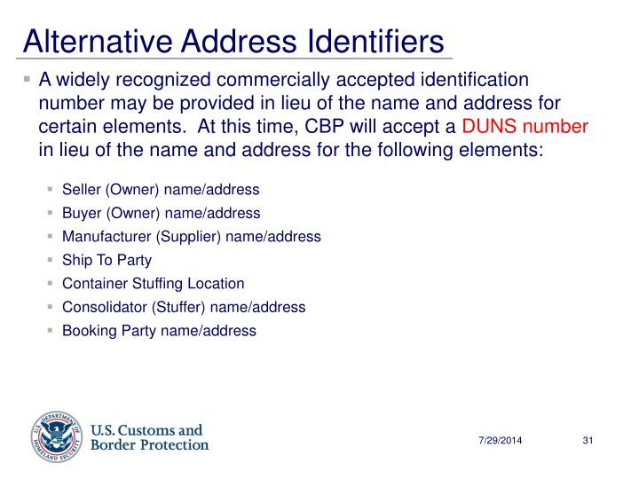 Alternative Address Identifiers
