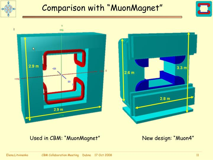 "Comparison with ""MuonMagnet"""
