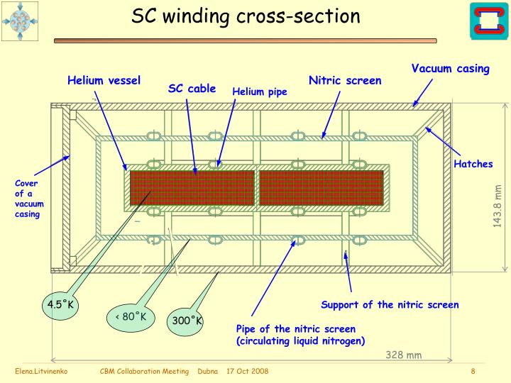 SC winding cross-section