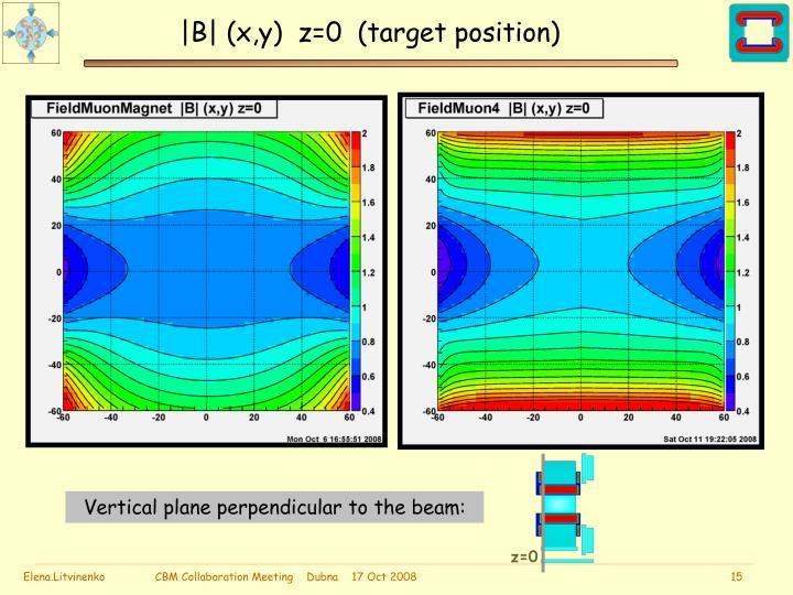 |B| (x,y)  z=0  (target position)