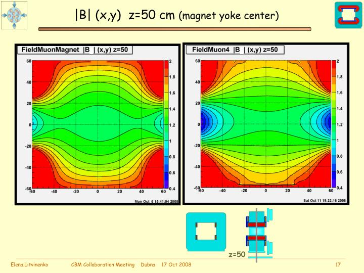  B  (x,y)  z=50 cm