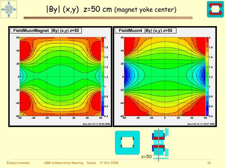  By  (x,y)  z=50 cm