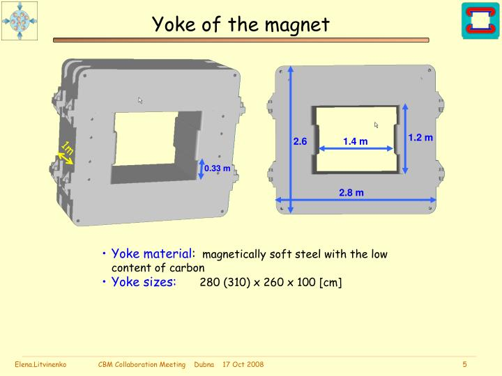 Yoke of the magnet