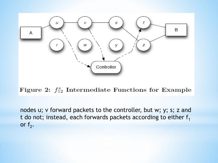 nodes u; v forward packets to
