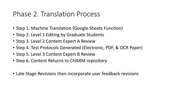 Phase 2. Translation Process