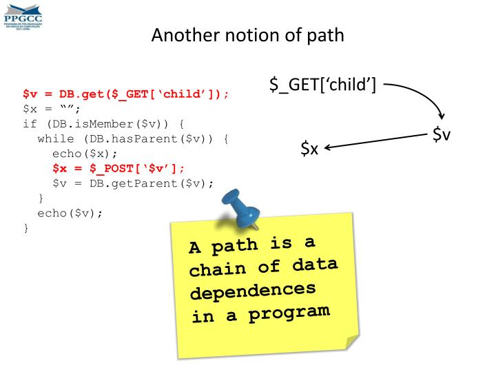 Another notion of path