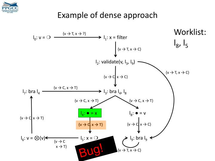 Example of dense approach