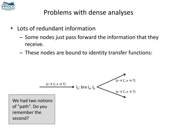 Problems with dense analyses