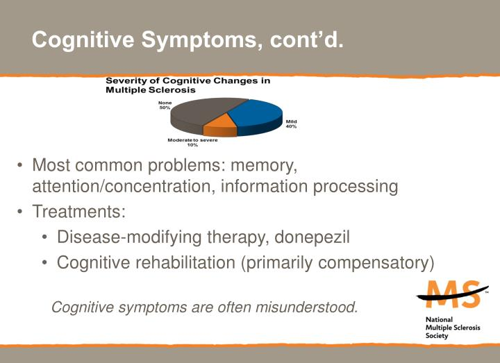 Cognitive Symptoms, cont'd.