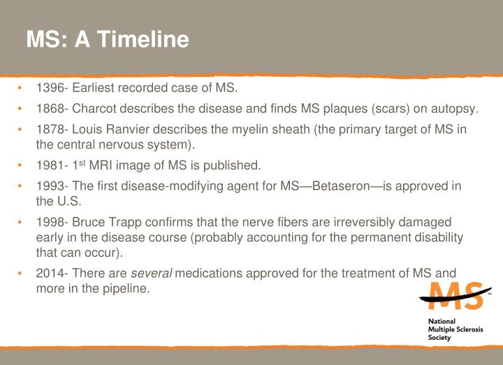 MS: A Timeline