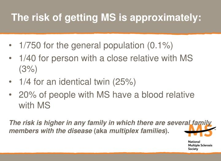 The risk of getting MS is approximately: