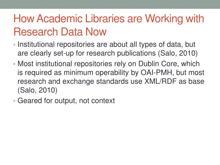 How Academic Libraries are Working with Research Data Now
