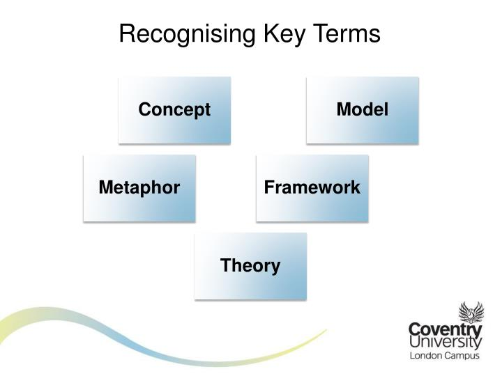 Recognising Key Terms