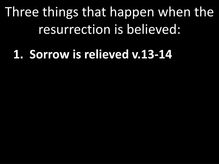 Three things that happen when the resurrection is believed