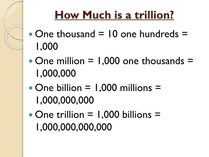 How Much is a trillion?