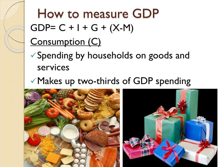 How to measure GDP