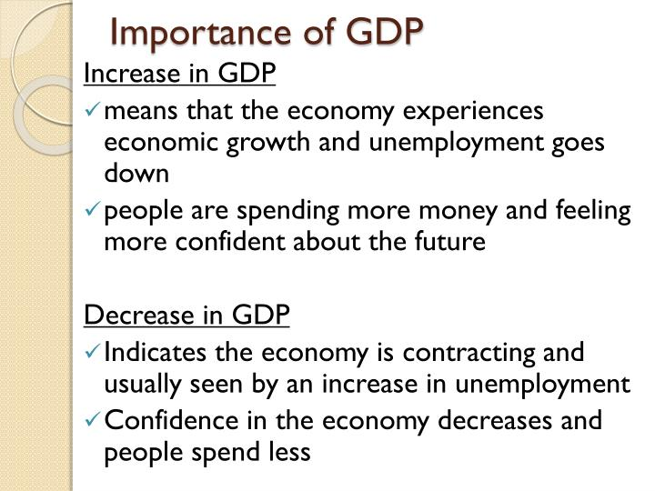 Importance of GDP