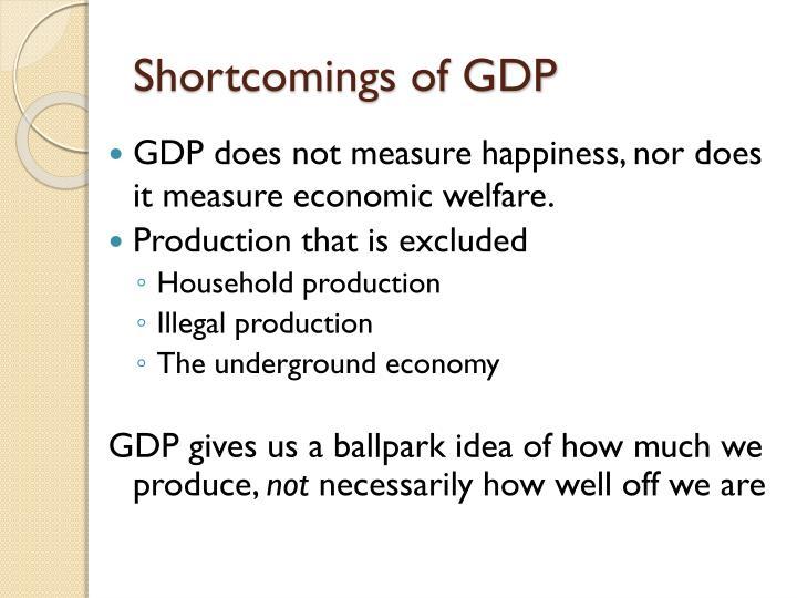 Shortcomings of GDP
