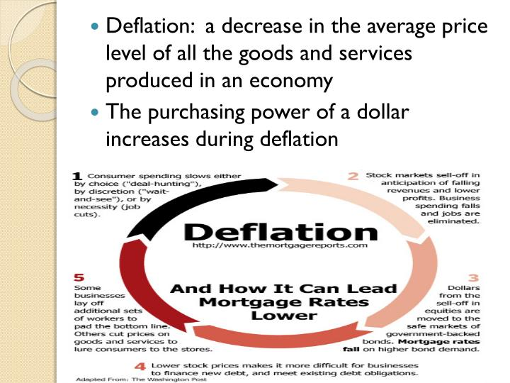 Deflation:  a decrease in the average price level of all the goods and services produced in an economy