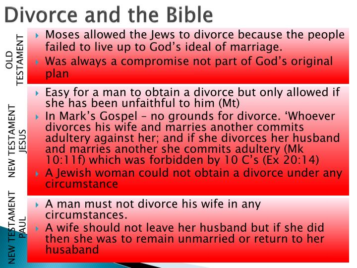 Divorce and the Bible