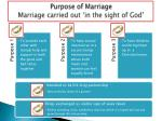 purpose of marriage marriage carried out in the sight of god