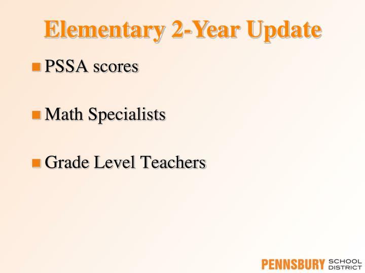 PSSA scores