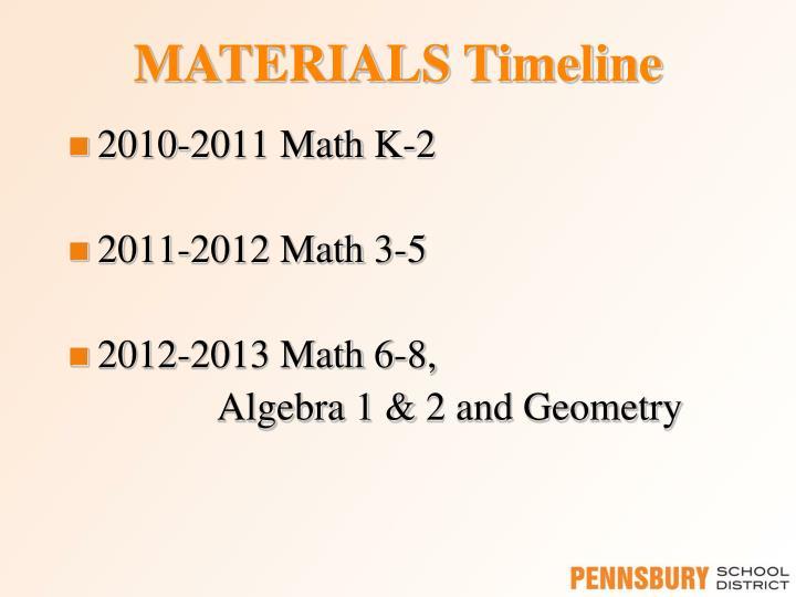 2010-2011 Math K-2