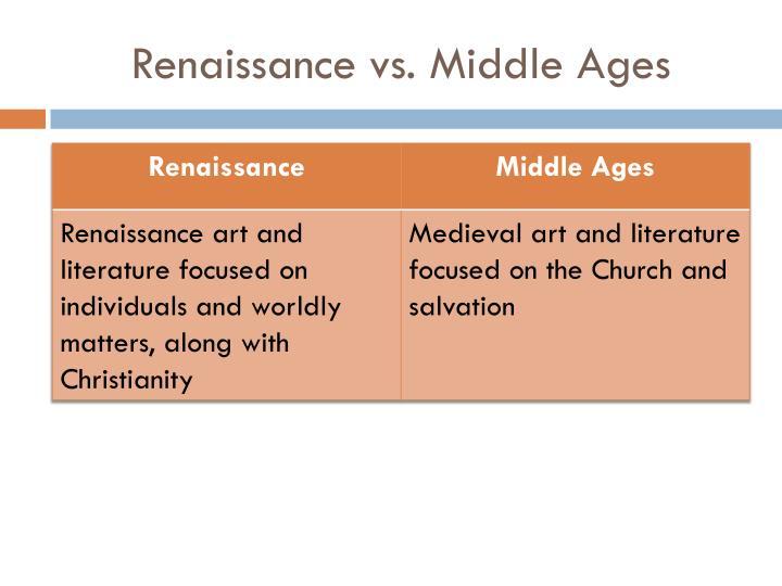 Renaissance vs. Middle Ages