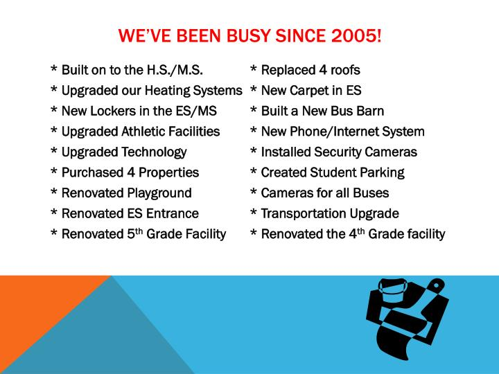 We ve been busy since 2005